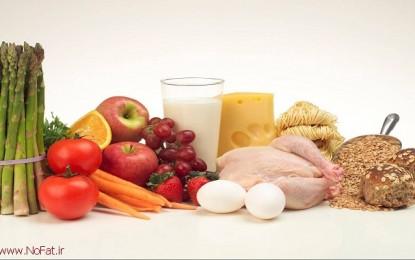 پروتئین هوس به مواد غذایی را کاهش می دهد