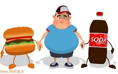 افزایش چشمگیر چاقی و فشار خون در کودکان